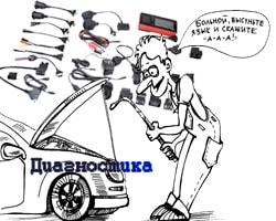 Диагностика инжекторов и карбюраторов в автосервисе на Монтажников